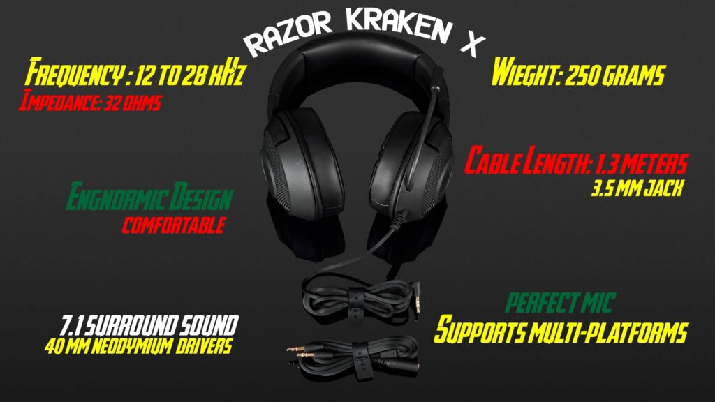 Infographic showing features of Razer Kraken X